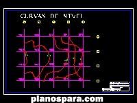 Planos de Curvas de nivel