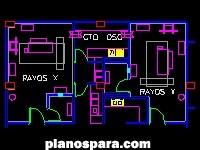 Planta Rayos x